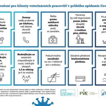 Doporučení pro klienty veterinárních pracovišť v průběhu epidemie COVID-19